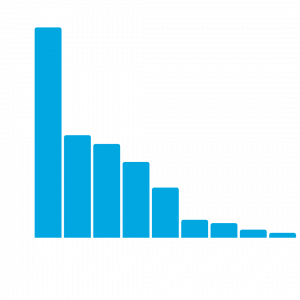 Graph of other suspected pathologies from ARC